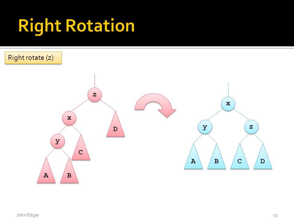 John Edgar13 x yz ADCB z y A D C B x Right rotate (z)