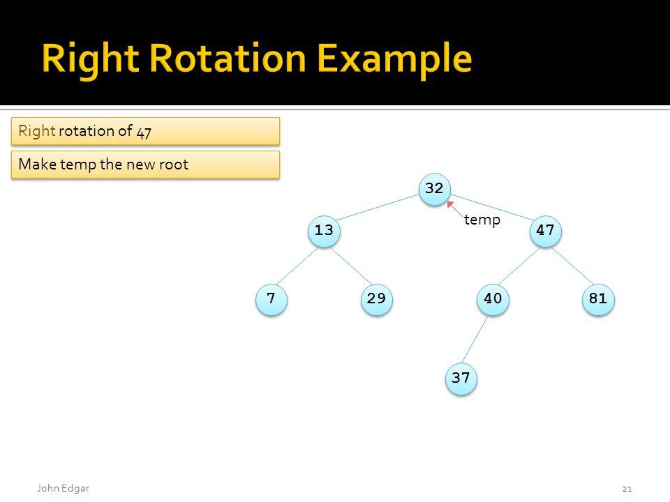 John Edgar21 473213740293781 Right rotation of 47 Make temp the new root temp
