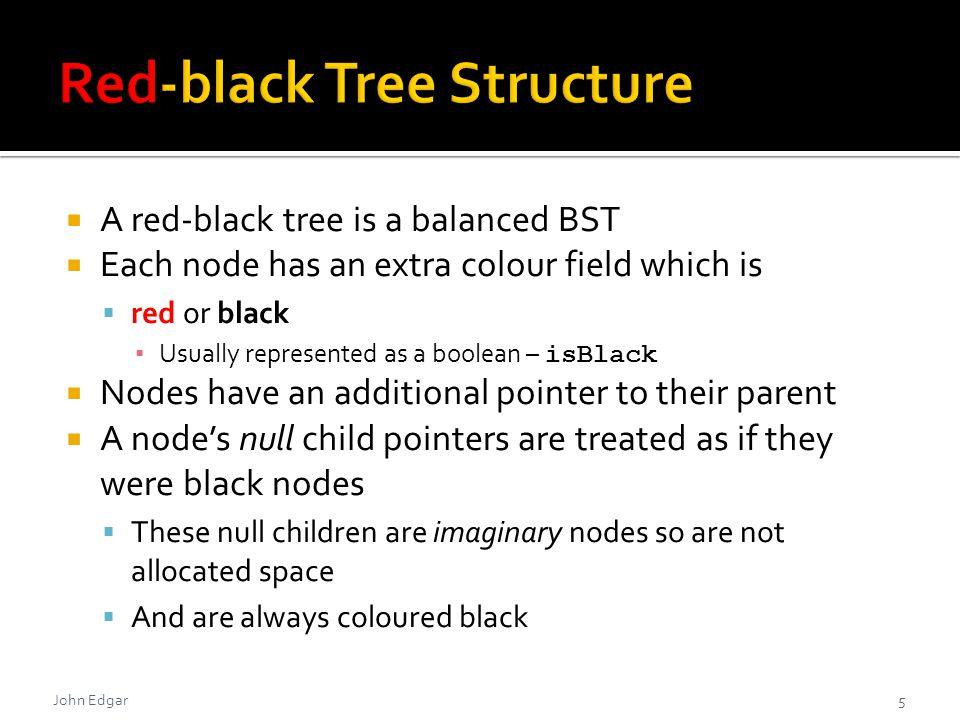 John Edgar26 47713265 93 Insert 65 rbInsert(x) bstInsert(x) x.colour = red while (x != root and x.p.colour == red) if (x.p == x.p.p.left) y = x.p.p.right // uncle of x if (y.colour == red) //same as x.p x.p.colour = black y.colour = black x.p.p = red x = x.p.p else //y.colour == black if (x == x.p.right) x = x.p left_rotate(x) x.p.colour = black x.p.p.colour = red right_rotate(x.p.p) else … //symmetric to if end while root.colour = black