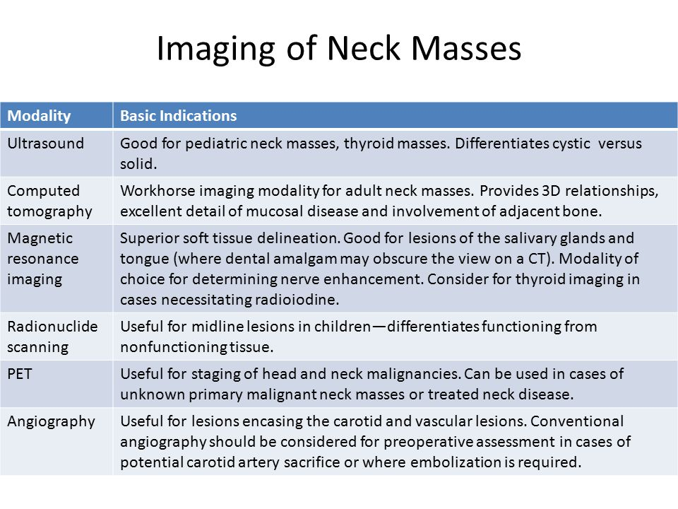 Imaging of Neck Masses ModalityBasic Indications UltrasoundGood for pediatric neck masses, thyroid masses. Differentiates cystic versus solid. Compute
