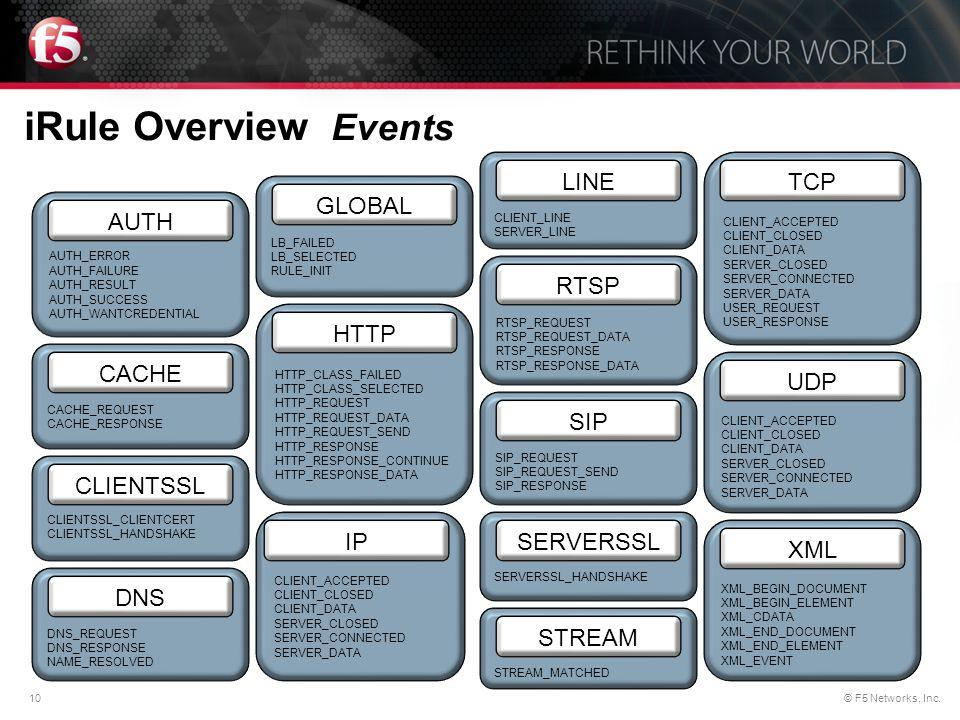 10© F5 Networks, Inc. iRule Overview Events AUTH AUTH_ERROR AUTH_FAILURE AUTH_RESULT AUTH_SUCCESS AUTH_WANTCREDENTIAL CACHE CACHE_REQUEST CACHE_RESPON