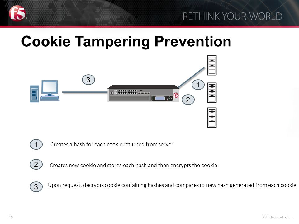 19© F5 Networks, Inc. Cookie Tampering Prevention 1 2 3 1 2 3 Creates a hash for each cookie returned from server Creates new cookie and stores each h