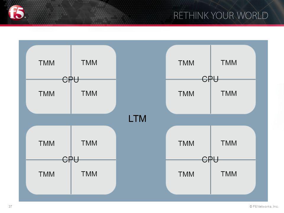 37© F5 Networks, Inc. LTM CPU TMM CPU