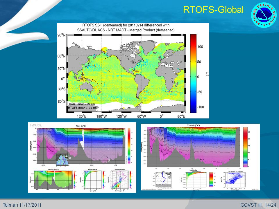 Tolman 11/17/2011GOVST III, 14/24 RTOFS-Global