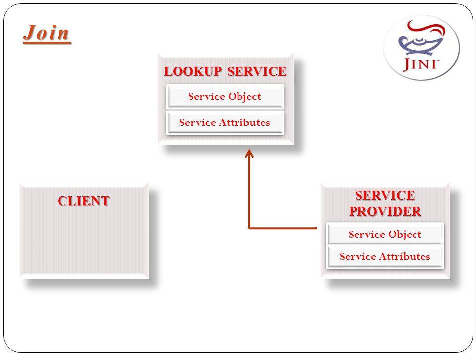 Join LOOKUP SERVICE CLIENTCLIENT SERVICE PROVIDER Service Object Service Attributes Service Object Service Attributes