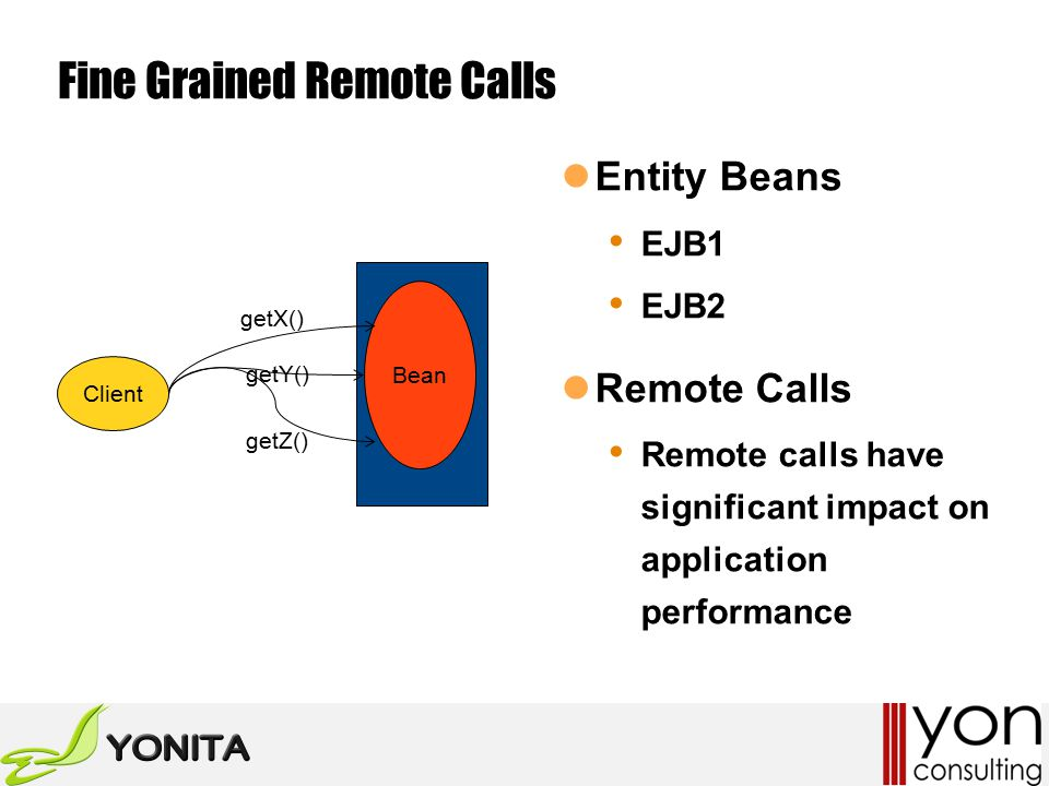 Fine Grained Remote Calls Entity Beans EJB1 EJB2 Remote Calls Remote calls have significant impact on application performance Client Bean getX() getY() getZ()
