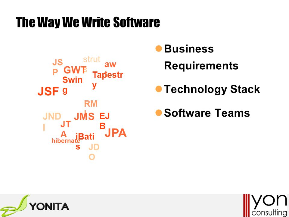 The Way We Write Software Business Requirements Technology Stack Software Teams JSF JPA hibernate strut s Tapestr y iBati s JT A EJ B RM I GWT Swin g JS P JMS aw t JND I JD O