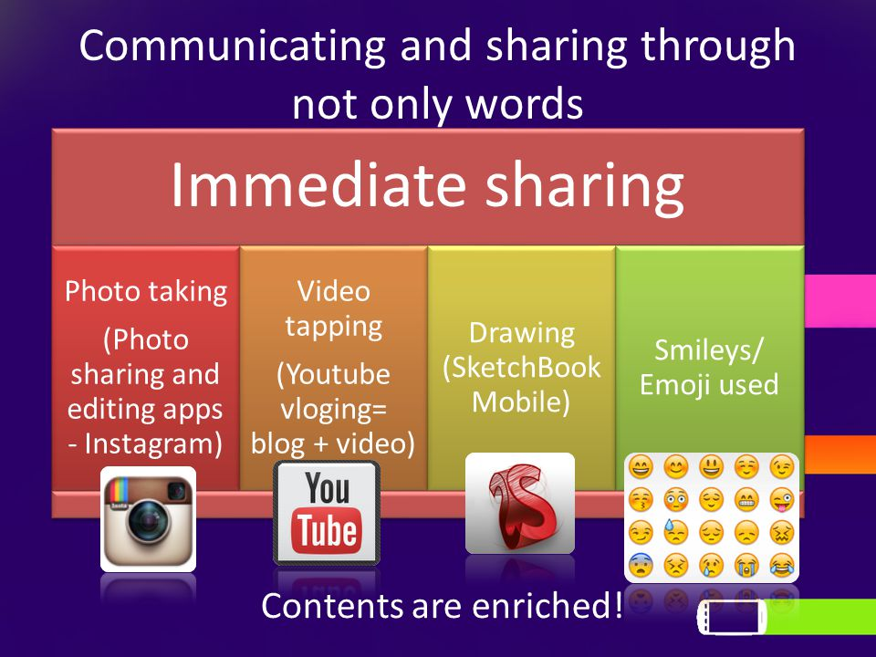 Communicating and sharing through not only words Immediate sharing Photo taking (Photo sharing and editing apps - Instagram) Video tapping (Youtube vl