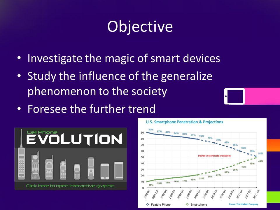 Objective Investigate the magic of smart devices Study the influence of the generalize phenomenon to the society Foresee the further trend