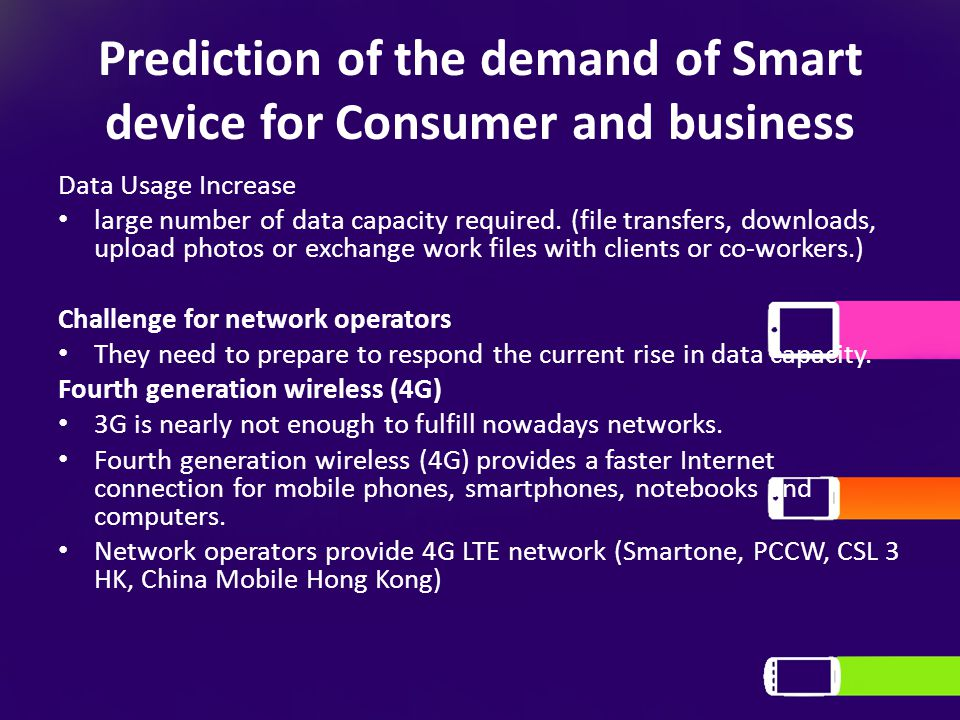 Prediction of the demand of Smart device for Consumer and business Data Usage Increase large number of data capacity required.