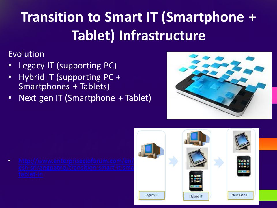 Transition to Smart IT (Smartphone + Tablet) Infrastructure Evolution Legacy IT (supporting PC) Hybrid IT (supporting PC + Smartphones + Tablets) Next