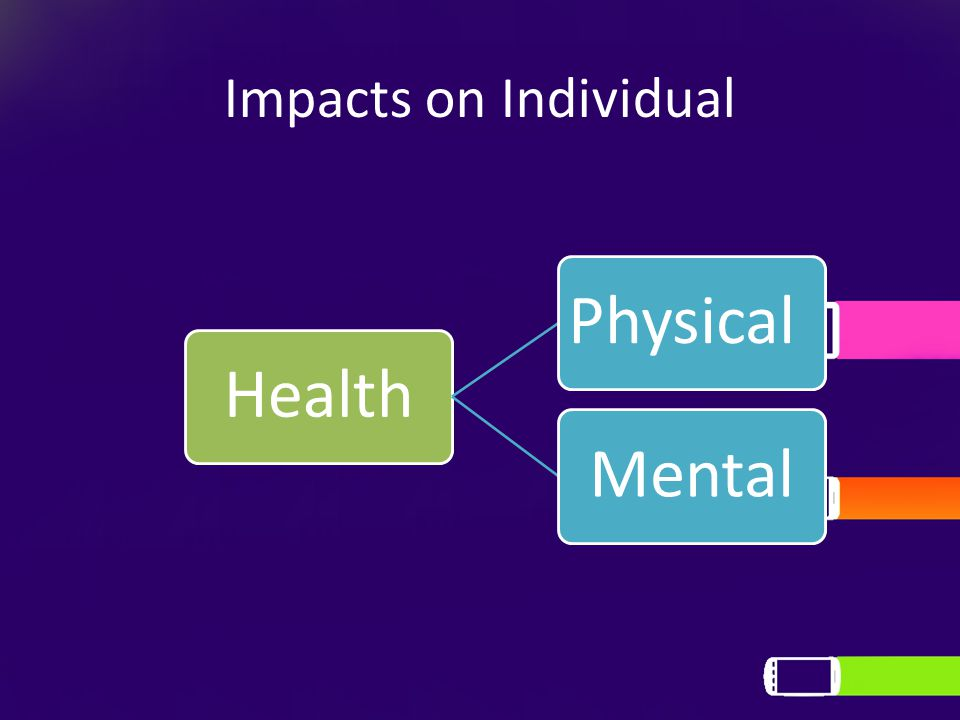 Impacts on Individual HealthPhysicalMental
