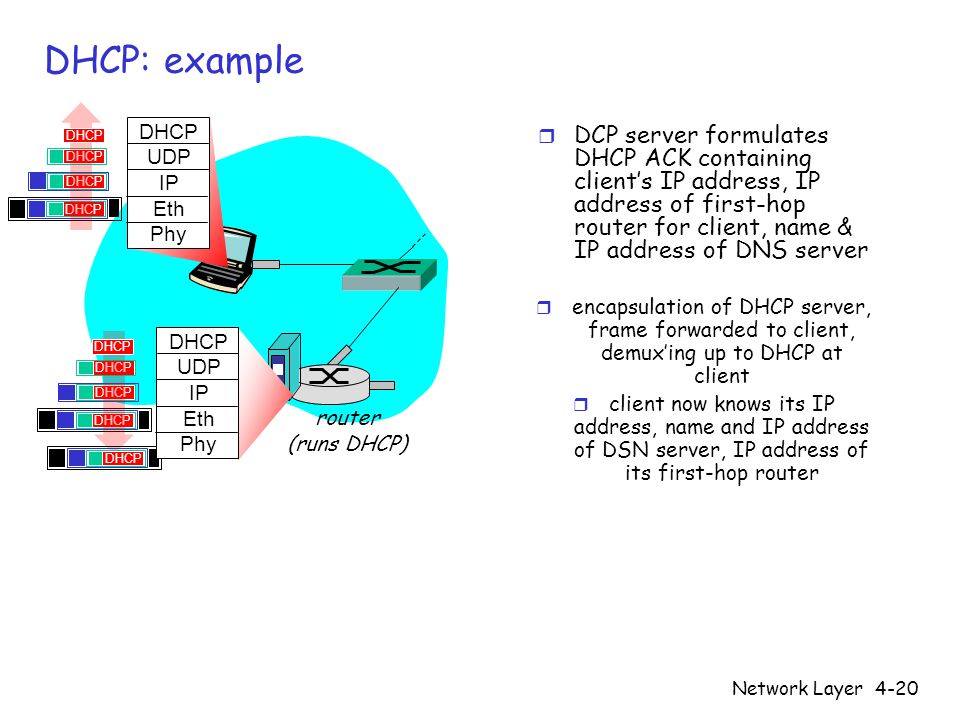 Network Layer4-20 r DCP server formulates DHCP ACK containing client's IP address, IP address of first-hop router for client, name & IP address of DNS