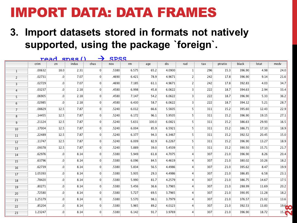 IMPORT DATA: DATA FRAMES 3.Import datasets stored in formats not natively supported, using the package `foreign`.