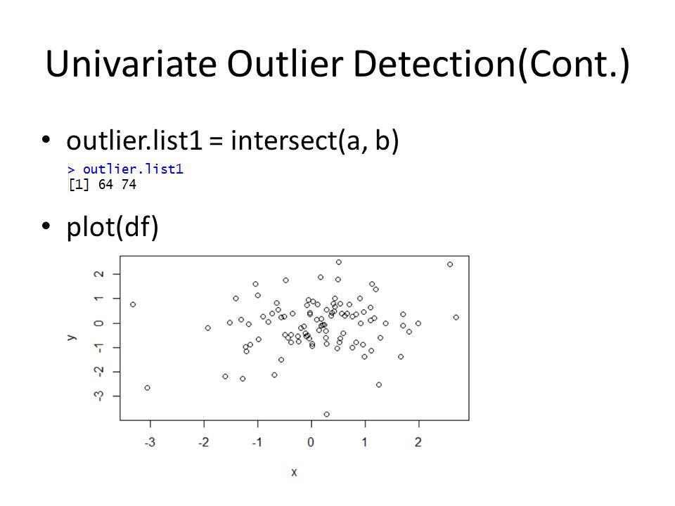 Univariate Outlier Detection(Cont.) outlier.list1 = intersect(a, b) plot(df)