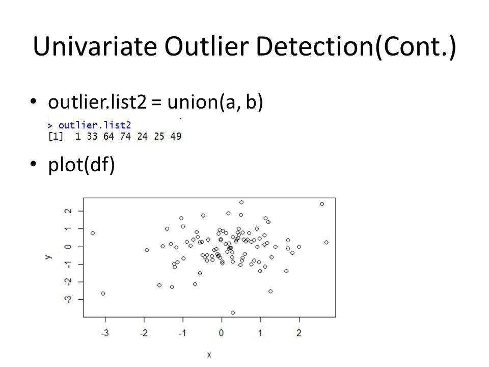 Univariate Outlier Detection(Cont.) outlier.list2 = union(a, b) plot(df)