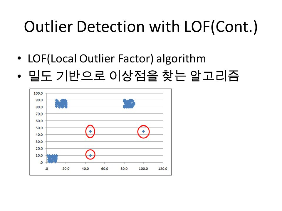 Outlier Detection with LOF(Cont.) LOF(Local Outlier Factor) algorithm 밀도 기반으로 이상점을 찾는 알고리즘