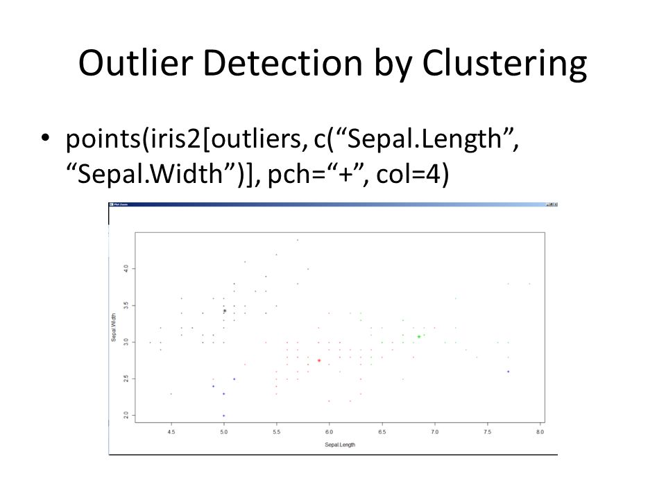 """Outlier Detection by Clustering points(iris2[outliers, c(""""Sepal.Length"""", """"Sepal.Width"""")], pch=""""+"""", col=4)"""