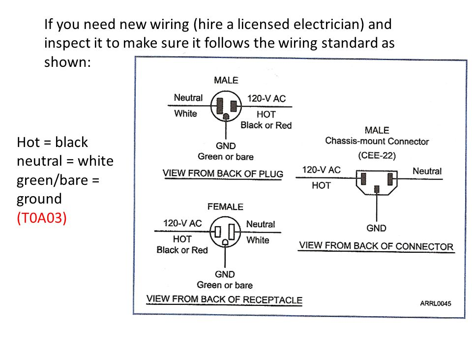 If you need new wiring (hire a licensed electrician) and inspect it to make sure it follows the wiring standard as shown: Hot = black neutral = white green/bare = ground (T0A03)