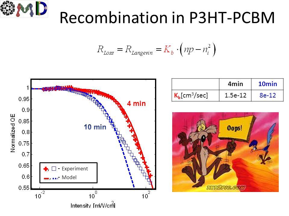 Recombination in P3HT-PCBM 10min4min 8e-121.5e-12K b [cm 3 /sec] 4 min, - Experiment, - Model