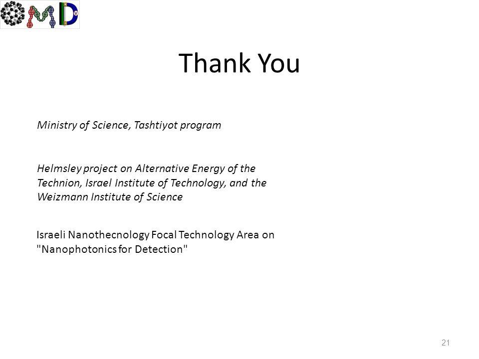 Thank You 21 Israeli Nanothecnology Focal Technology Area on