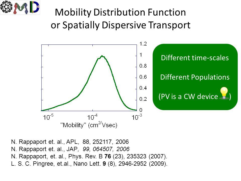 Mobility Distribution Function or Spatially Dispersive Transport N. Rappaport et. al., APL, 88, 252117, 2006 N. Rappaport et. al., JAP, 99, 064507, 20
