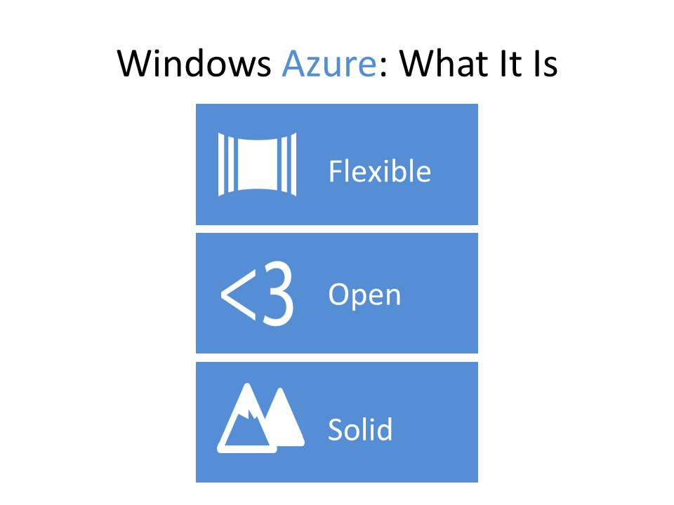 Windows Azure: What It Is