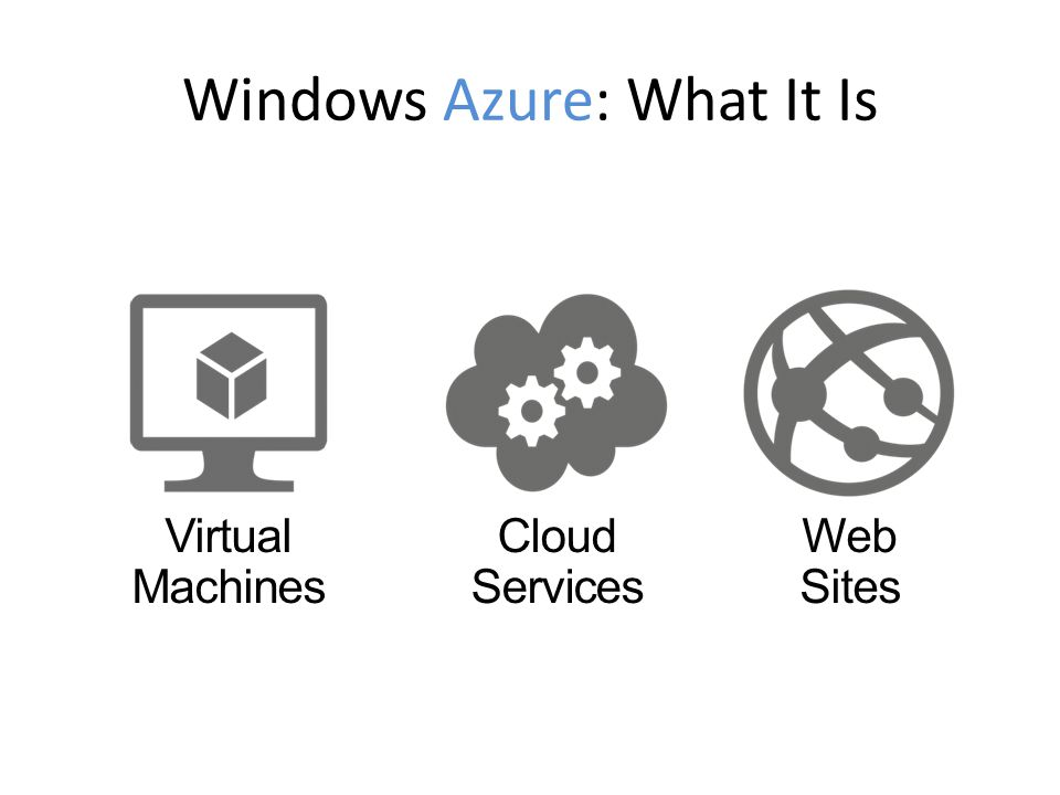 Windows Azure: What It Is Cloud Services Web Sites Virtual Machines