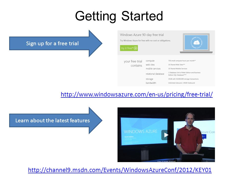 Getting Started http://www.windowsazure.com/en-us/pricing/free-trial/ http://channel9.msdn.com/Events/WindowsAzureConf/2012/KEY01 Sign up for a free trial Learn about the latest features