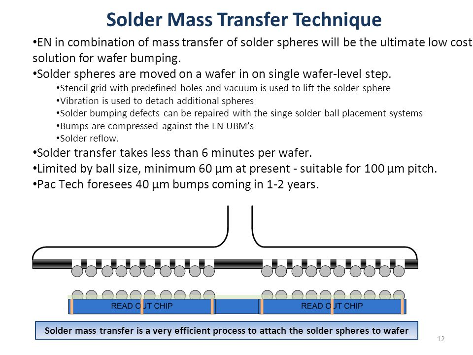 Solder Mass Transfer Technique 12 EN in combination of mass transfer of solder spheres will be the ultimate low cost solution for wafer bumping.