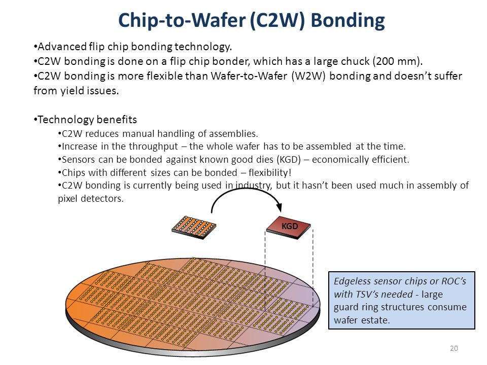 Chip-to-Wafer (C2W) Bonding 20 Edgeless sensor chips or ROC's with TSV's needed - large guard ring structures consume wafer estate.