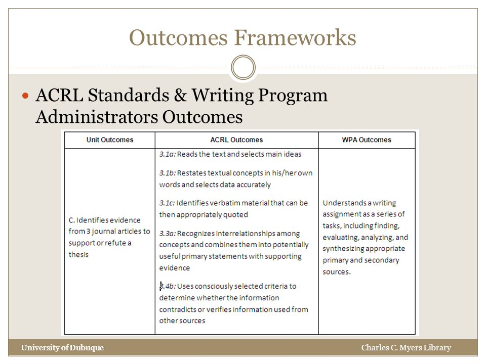 Outcomes Frameworks University of Dubuque ACRL Standards & Writing Program Administrators Outcomes University of DubuqueCharles C.