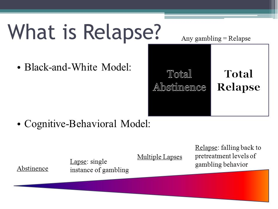 What is Relapse.