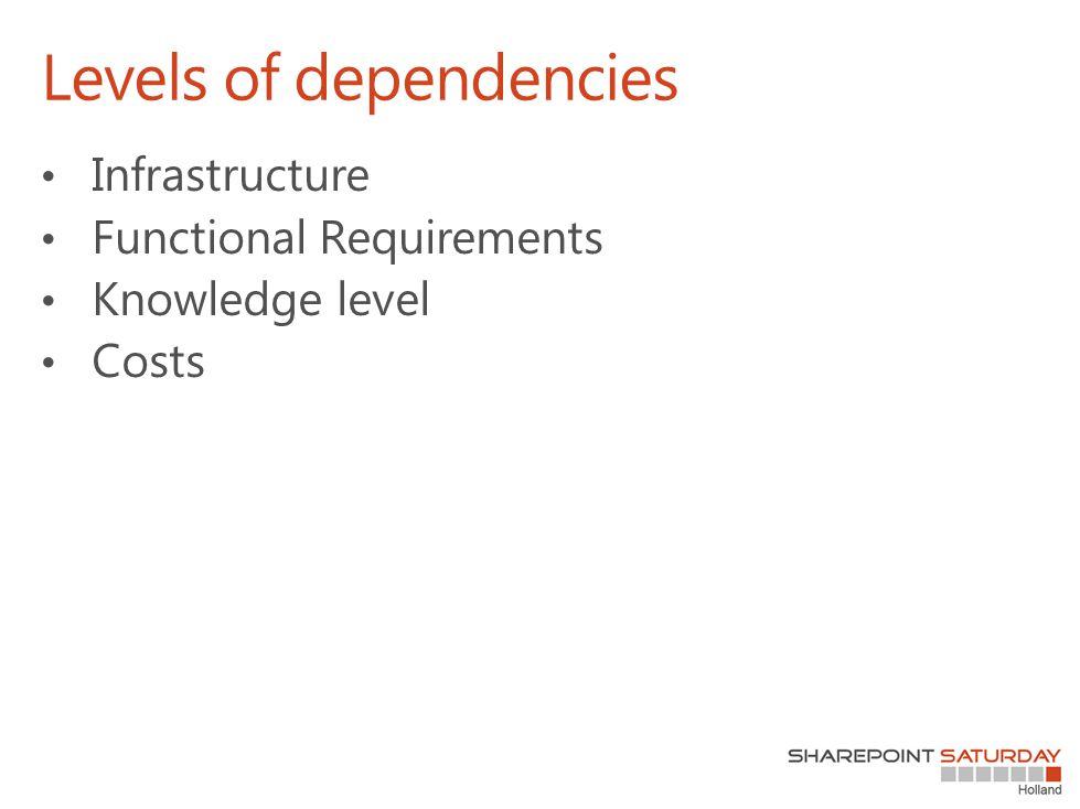 Levels of dependencies