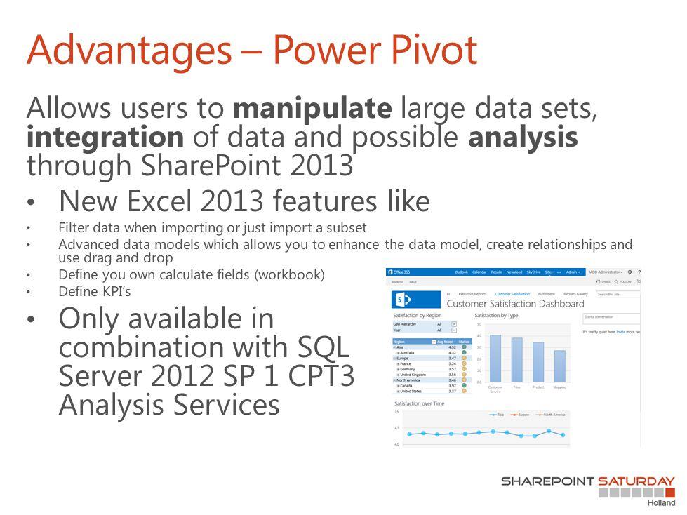 Advantages – Power Pivot