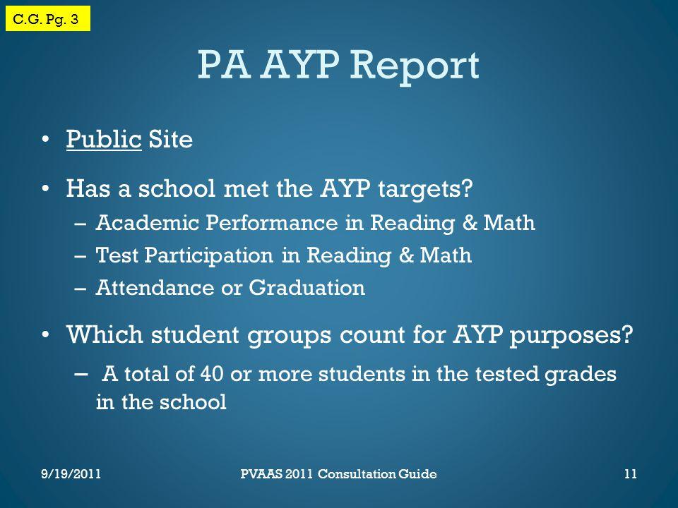 PA AYP Report Public Site Has a school met the AYP targets.