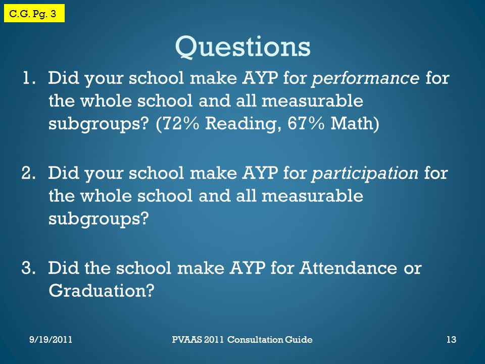 Questions 1.Did your school make AYP for performance for the whole school and all measurable subgroups.
