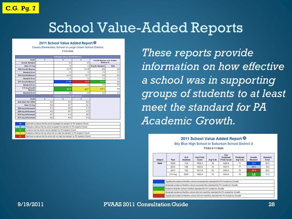 School Value-Added Reports These reports provide information on how effective a school was in supporting groups of students to at least meet the standard for PA Academic Growth.