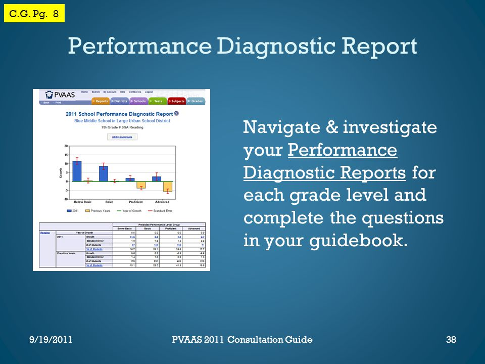 Performance Diagnostic Report Navigate & investigate your Performance Diagnostic Reports for each grade level and complete the questions in your guidebook.