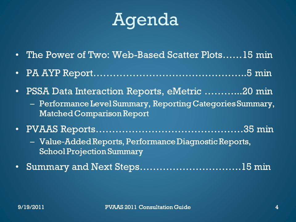 Questions: PVAAS Materials or Statewide Implementation pdepvaas@iu13.org 717-606-1911 PVAAS Report Web Site https://pvaas.sas.com 55PVAAS 2011 Consultation Guide9/19/2011