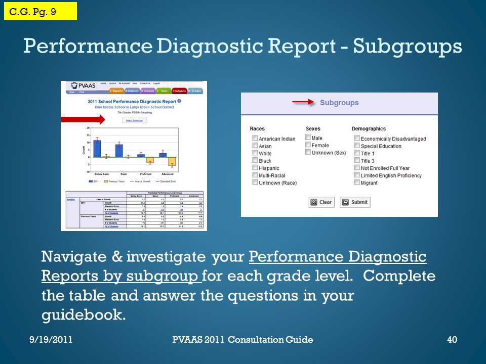 Performance Diagnostic Report - Subgroups Navigate & investigate your Performance Diagnostic Reports by subgroup for each grade level.