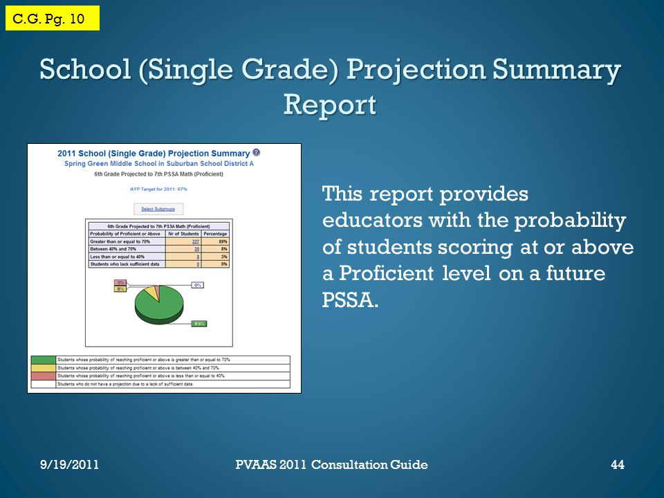 School (Single Grade) Projection Summary Report This report provides educators with the probability of students scoring at or above a Proficient level on a future PSSA.