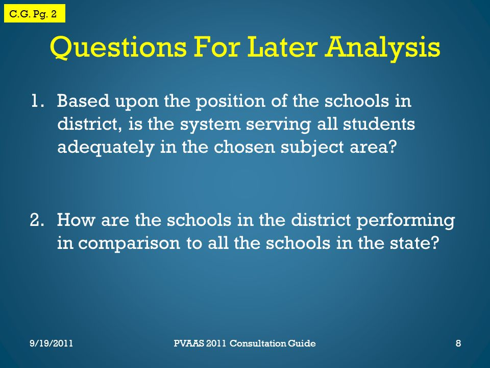 Questions 1.Did every grade meet the AYP performance targets for reading and math.