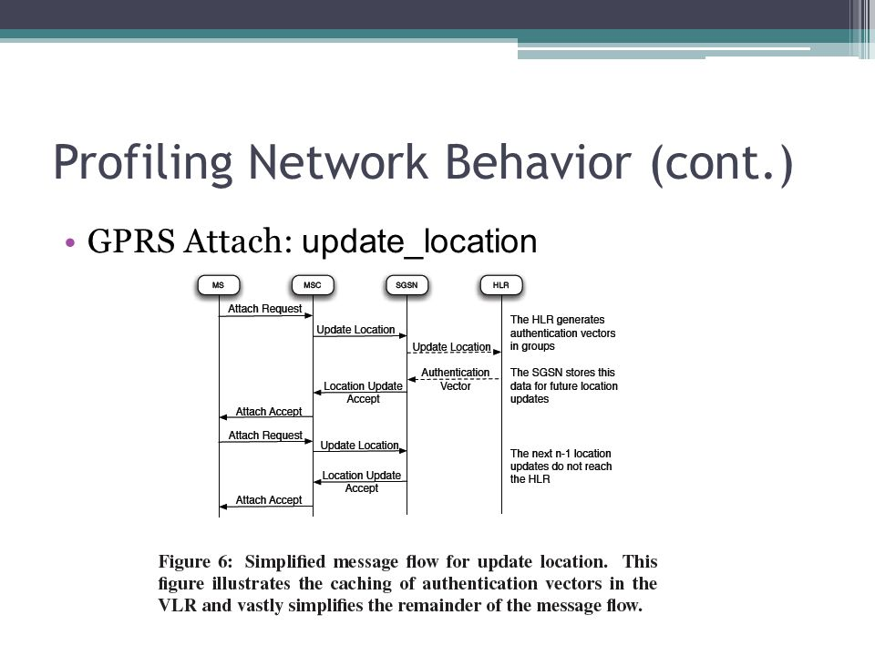 Profiling Network Behavior (cont.) GPRS Attach: update_location
