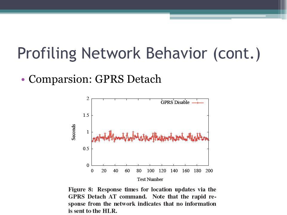 Profiling Network Behavior (cont.) Comparsion: GPRS Detach