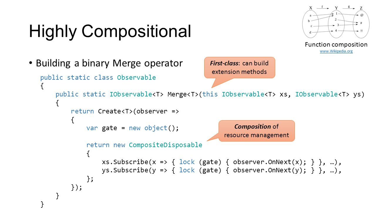 Highly Compositional Building a binary Merge operator public static class Observable { public static IObservable Merge (this IObservable xs, IObservab