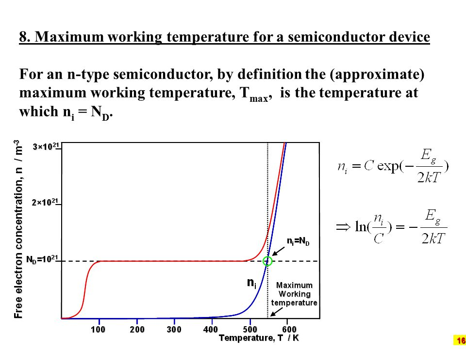 16 8. Maximum working temperature for a semiconductor device For an n-type semiconductor, by definition the (approximate) maximum working temperature,