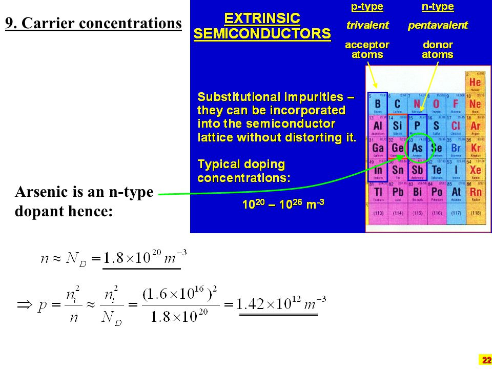 22 9. Carrier concentrations Arsenic is an n-type dopant hence: