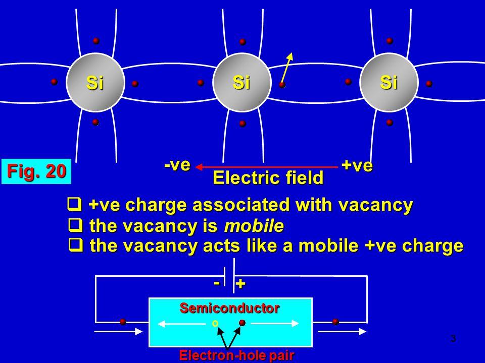 34 MAJORITY AND MINORITY CARRIERS MAJORITY AND MINORITY CARRIERS  Majority carriers - electrons in n-type and holes in p-type  Minority carriers - electrons in p-type and holes in n-type  np = n i 2  np = n i 2  In n-type: n n ≈ N D ; p n ≈ n i 2 / N D  In p-type: p p ≈ N A ; n p ≈ n i 2 / N A