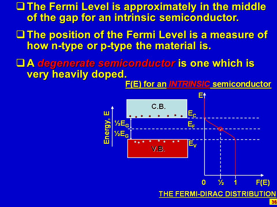 36  The Fermi Level is approximately in the middle of the gap for an intrinsic semiconductor.  The position of the Fermi Level is a measure of how n